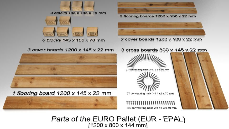 EuroPallet 3D model